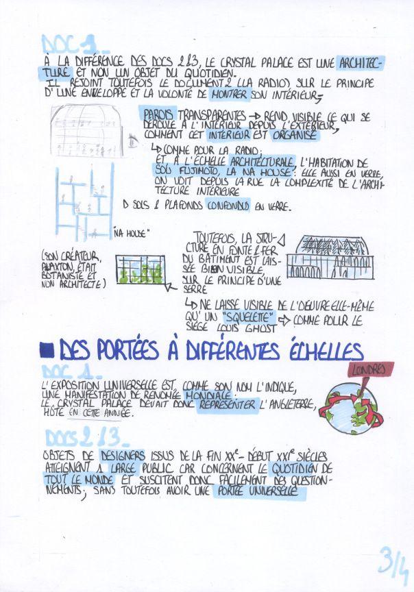 Articles A Propos De Arts Appliques Sur Carnetdeborddesign Aa Carnets De Croquis Mise En Page Art Applique