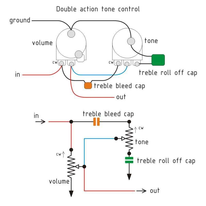 Wiring Diagram For Guitar Tone Control : Treble bass tone control guitars pinterest