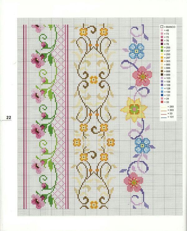 Gráficos De Ponto Cruz Para Trilho De Mesa Marcadores De Páginas Em Ponto Cruz Padrão De Pontos Ponto Cruz Gratuitos