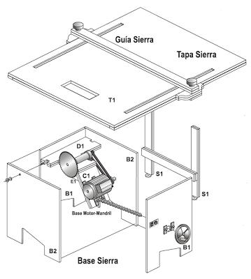 Muebles domoticos como hacer una sierra circular de banco - Como hacer un plano de una casa ...