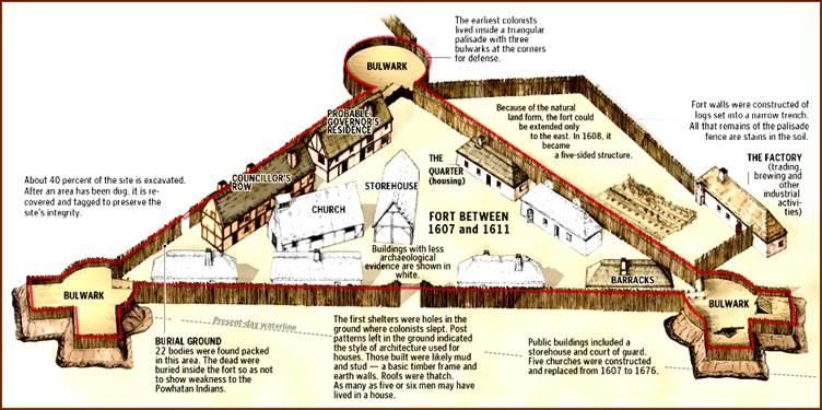 Jamestown Colony Map Journey 1 | Articles Which Spark My Interest | Jamestown colony  Jamestown Colony Map