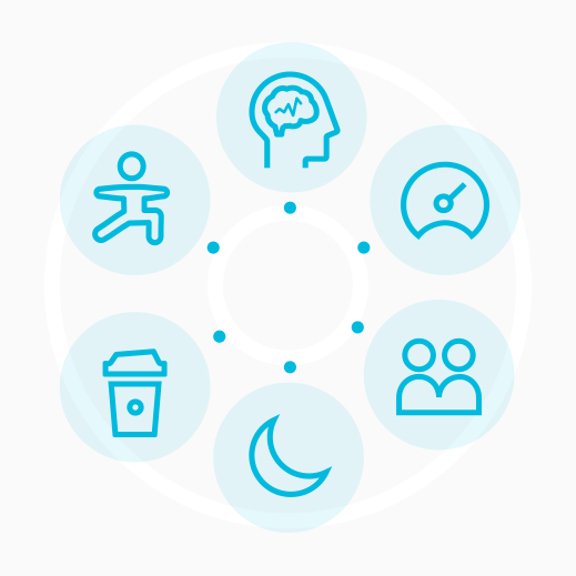 Whil's digital resilience, mindfulness and sleep training ...