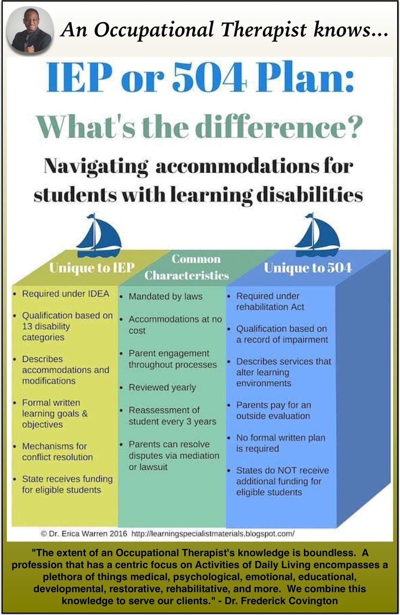 Iep vs plan also ot knowledge education special rh pinterest