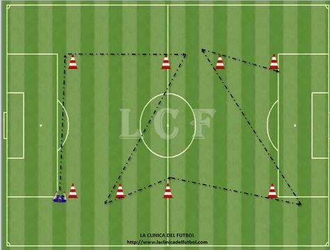 Circuito Tecnico Futbol : Circuito tecnico de calentamiento entrenamientos