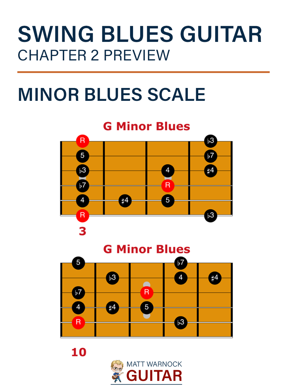 Lesson snippet from my FREE Video Course Swing Blues