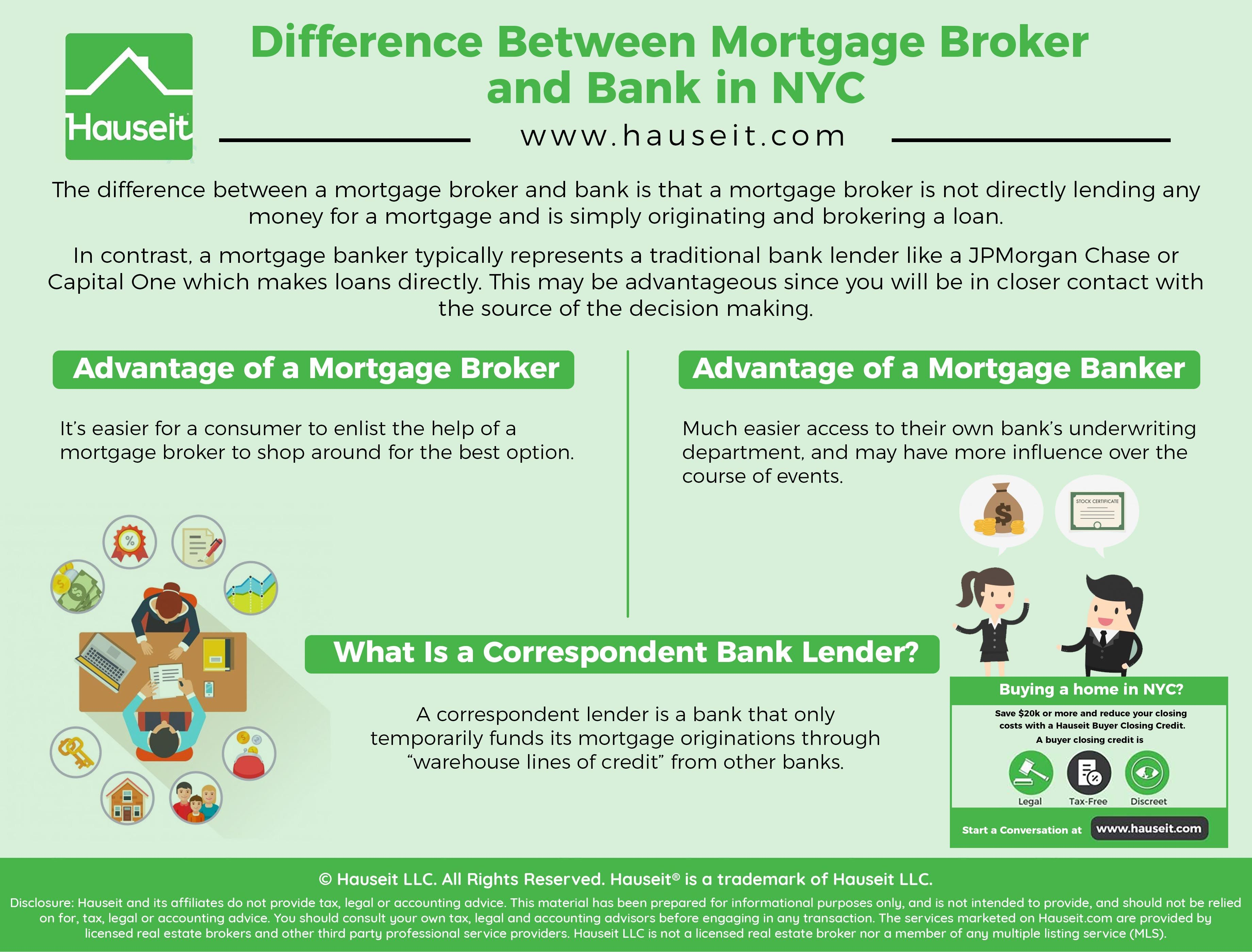 Mortgage-Broker-and-Bank-in-NYC | Mortgage Commitment Letter NYC
