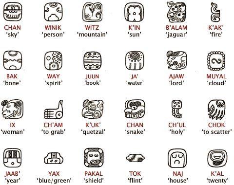 Simbolos Mayas Y Significado Imagui People Of The Calendar