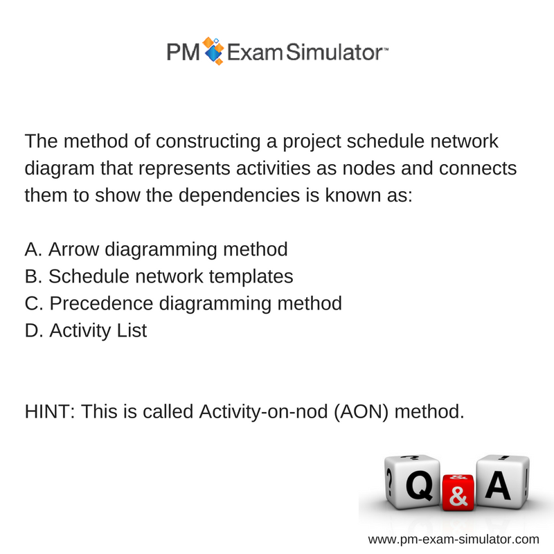 Free pmp exam sample question of the week pmp pmpexam project free pmp exam sample question of the week pmp pmpexam ccuart Image collections