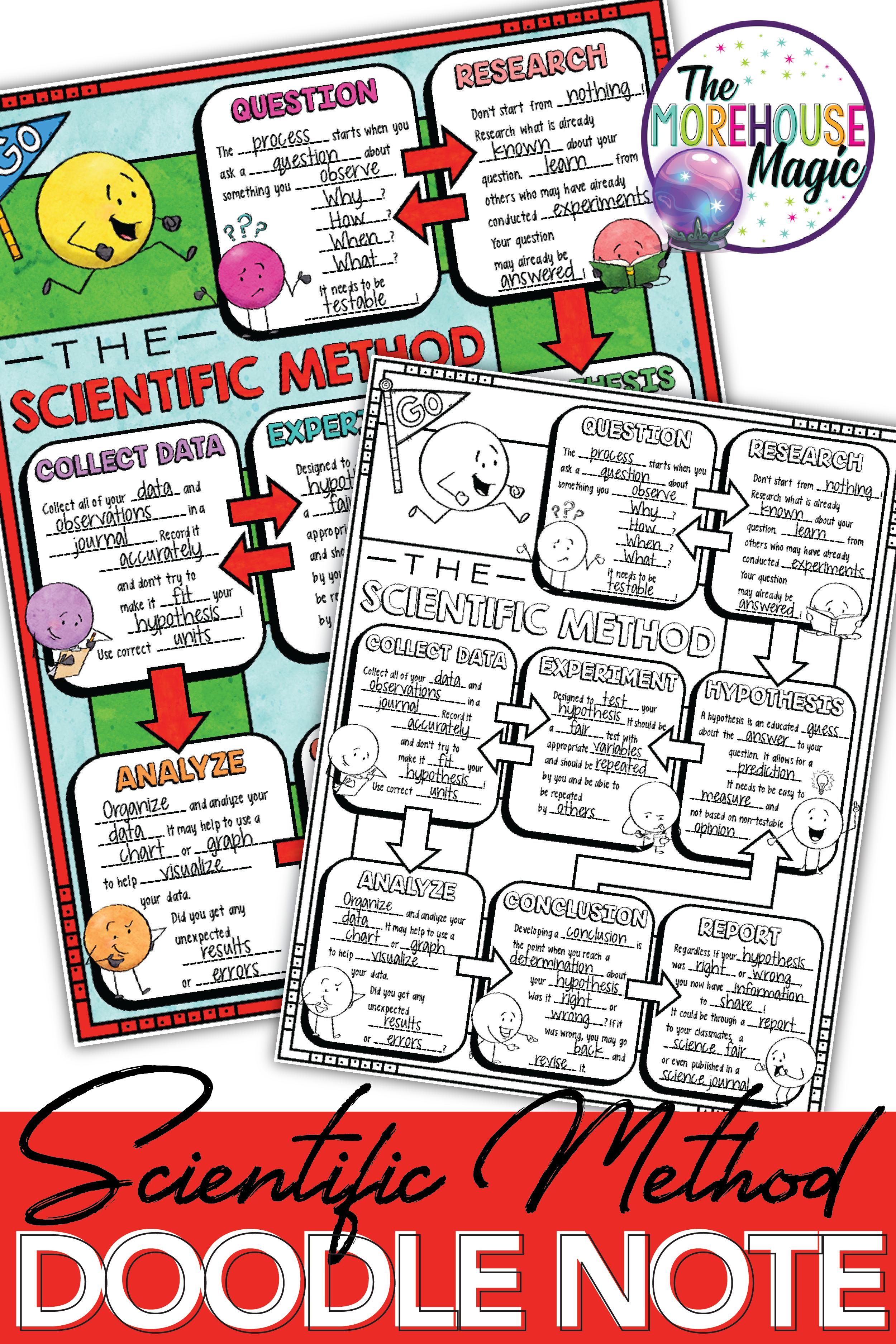 The Scientific Method Doodle Note With Powerpoint Quiz Scientific Method Doodle Notes Doodle Notes Science [ 3750 x 2500 Pixel ]