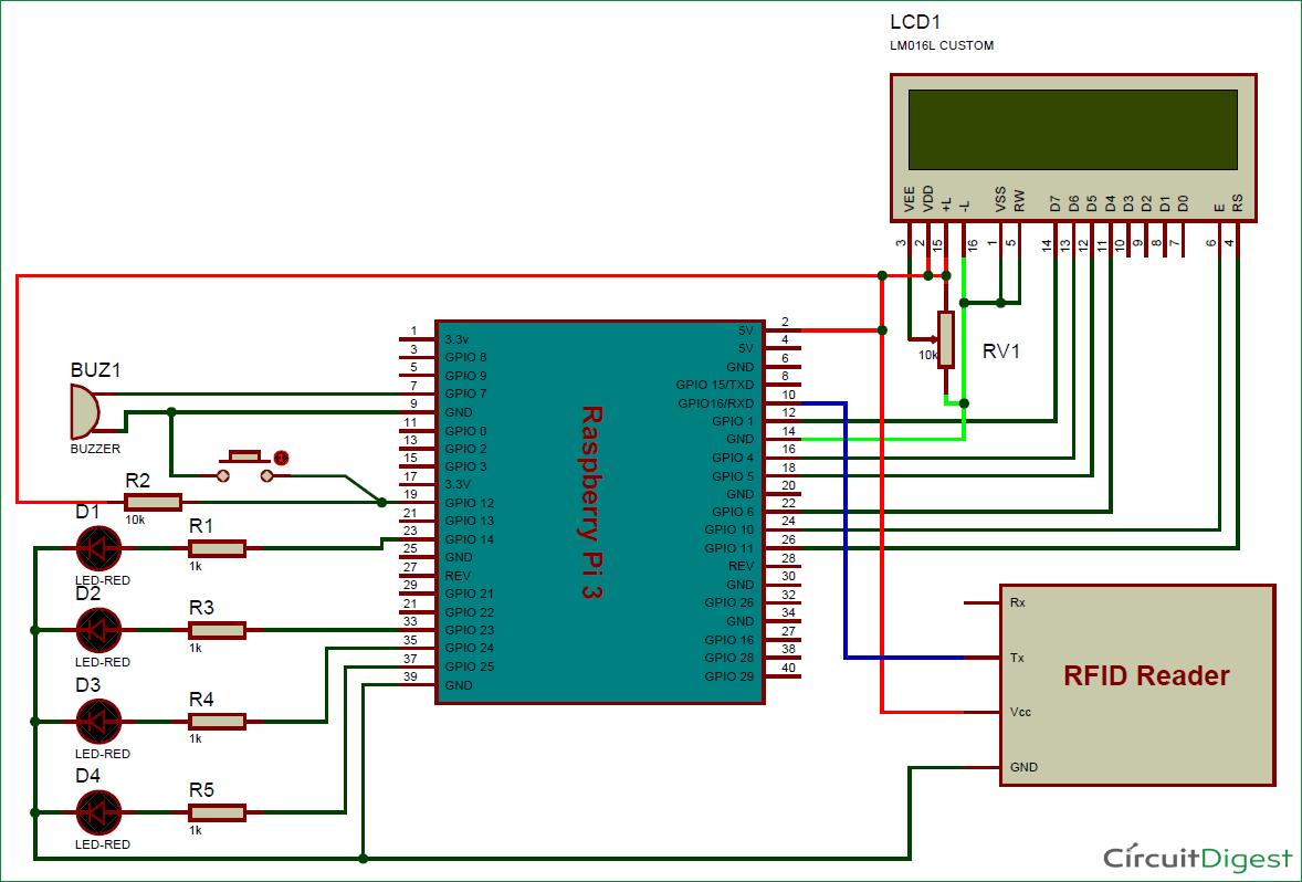 diagram of raspberry [ 1178 x 798 Pixel ]
