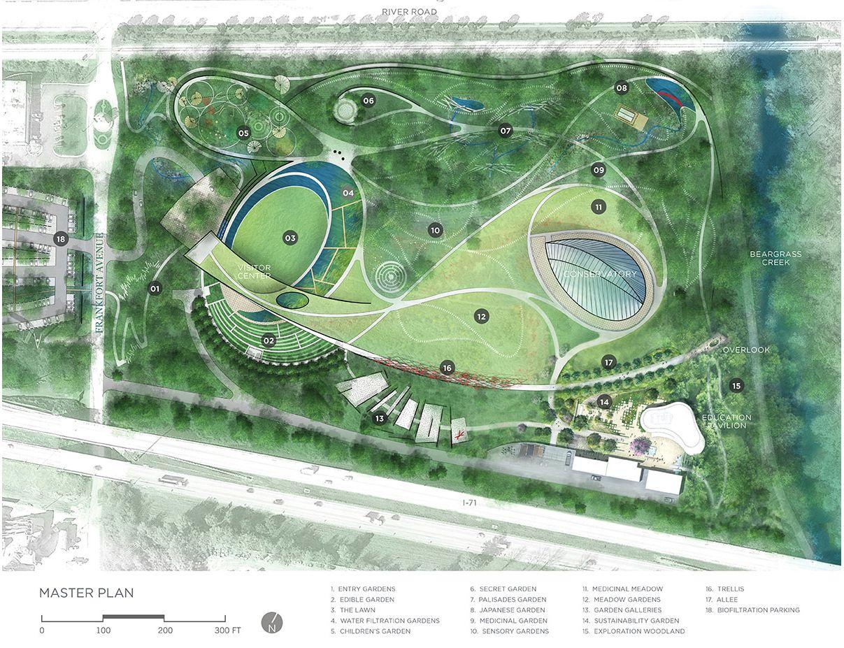 Landscapemasterplan Landscape Design Drawings Landscape Plans Landscape Architecture Drawing
