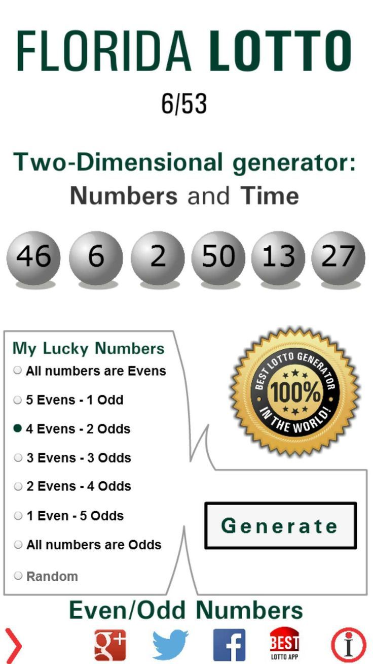 How to win the lottery 6 of 45: reality and myths 80