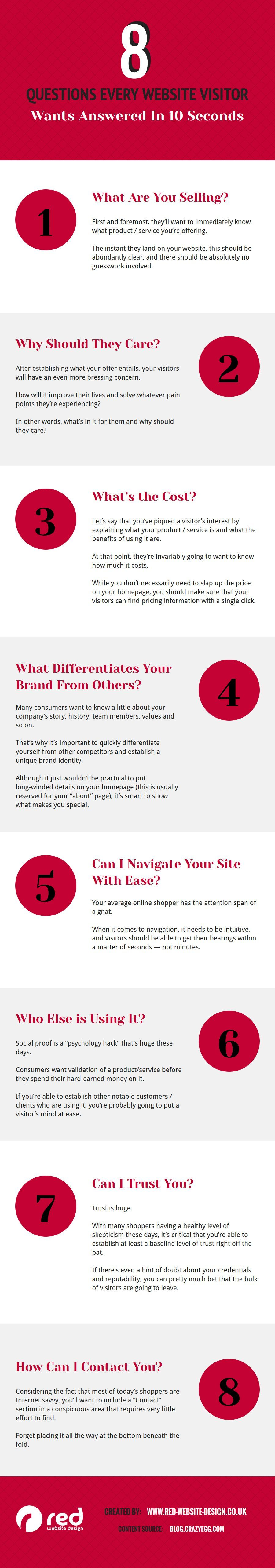 Web Design Basics: 8 Essential Questions Your Website Must Answer [Infographic] | Social Media Today