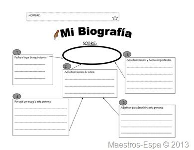 Para Escribir Una Biografía Ejemplo De Biografia Organizadores Gráficos Tipos De Texto