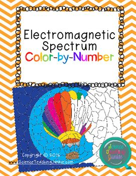 Electromagnetic Spectrum Color By Number Electromagnetic