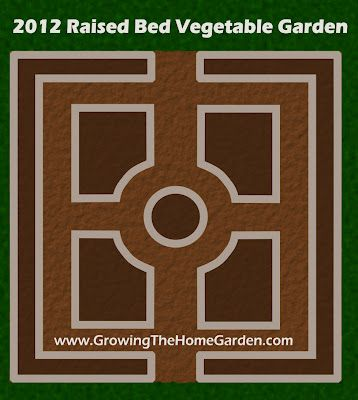 Beau Raised Bed Garden Designs And Layouts   Many Examples