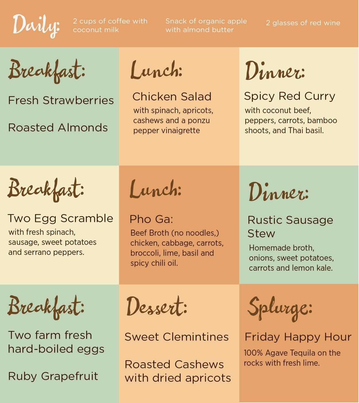 30 Day Meal Plan For Weight Loss Free Fast Diets Pinterest