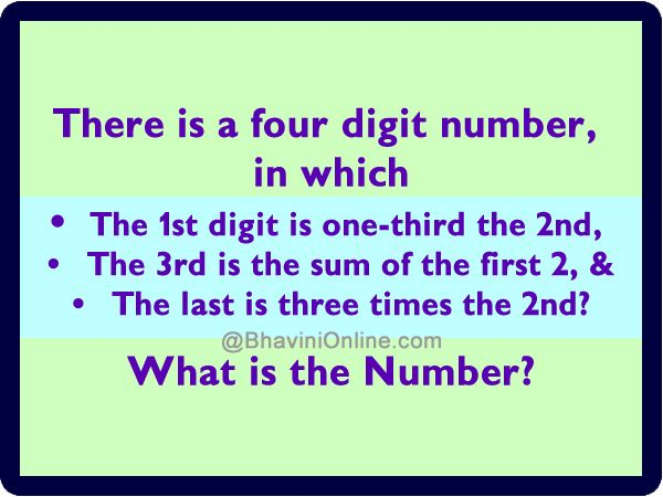 Whatsapp riddle find the 4 digit number number brain busters find 4 digit number planetlyrics Image collections