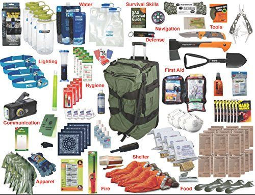 bug out bag contents pdf
