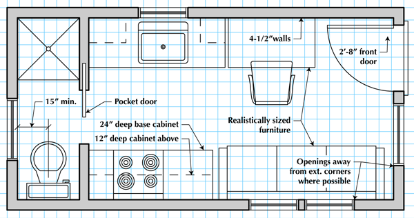 Whether You Re Buying A Tiny House Working With A Tiny House Designer Or Designing Your Own Knowin Tiny House Floor Plans Buy A Tiny House House Floor Plans