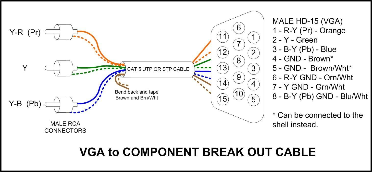 vga to rca diagram wiring diagrams schematics for component component to rca wiring diagram [ 1518 x 702 Pixel ]