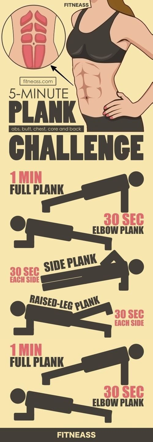 "5-Minute ""No-Movement"" Plank Workout For Abs, Chest Butt And Back #workout"