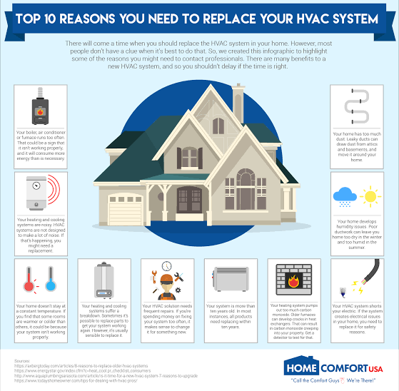 Reasons You Need To Replace Your HVAC System #hvacsystem
