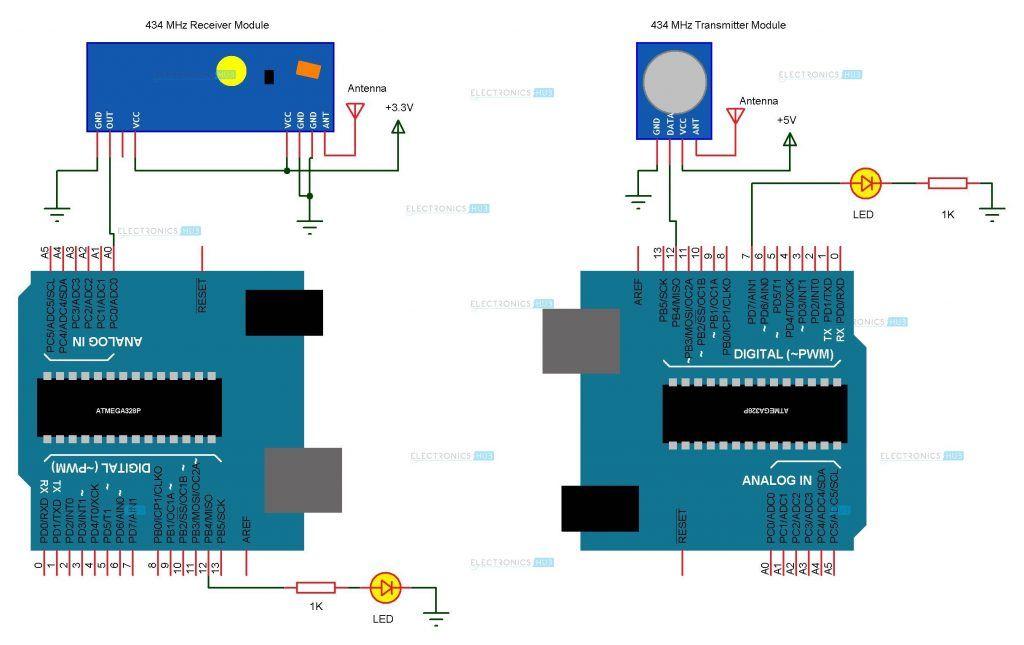 Arduino and RF Transmitter Receiver Module | Arduino