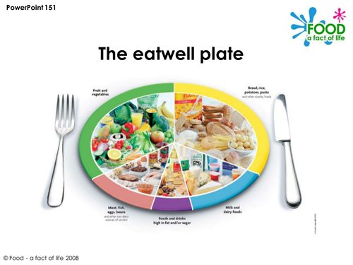 keep the balanced diet pdf com Healthy eating food fact sheet a good diet is important for good health eating a variety of foods can improve general wellbeing, reduce  have a well-balanced and healthy diet it's a good idea to try to get this balance right throughout the week the eatwell guide is made up of five food groups – fruit.