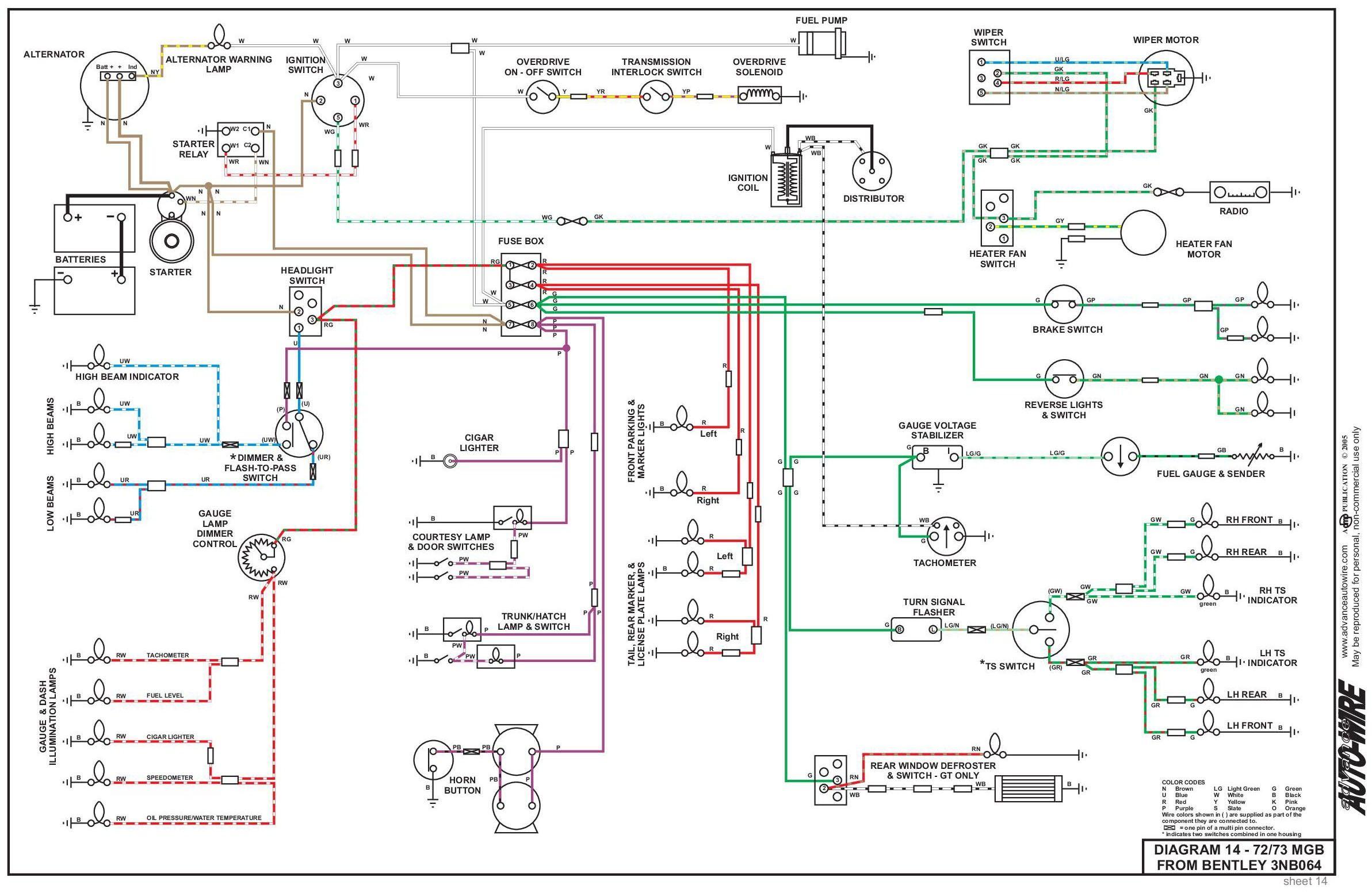 Electrical Wiring Diagram Yamaha Rhino