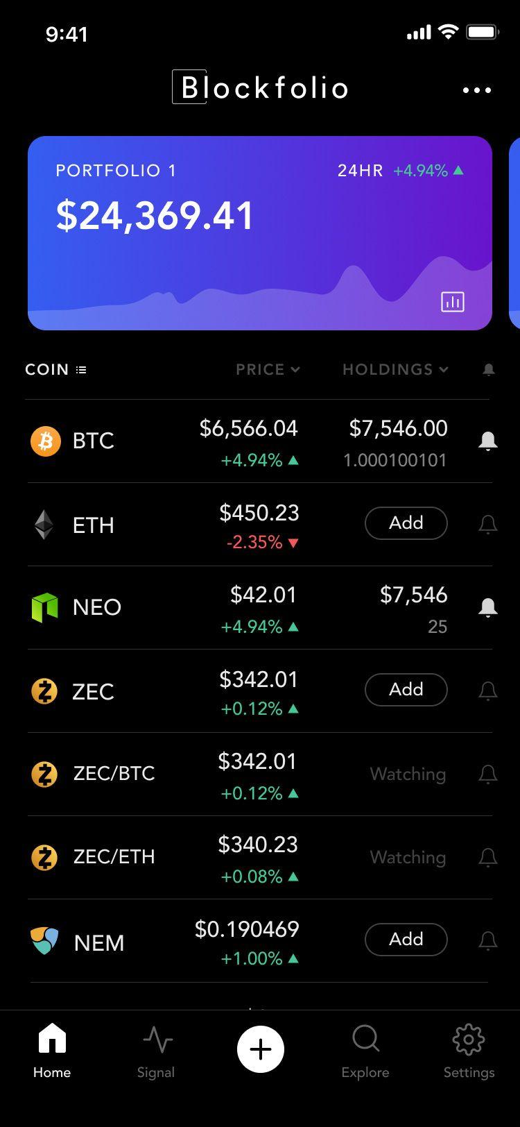 Blockfolio The World S Most Popular Cryptocurrency Portfolio Tracker Coin Prices Marketing Data Portfolio
