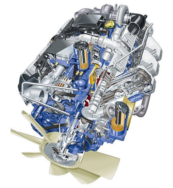 Vw Motor Group: Scania 16-litre V8 Engine Cutaway By Scania Group, Via