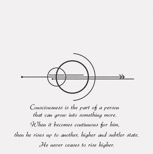 Pin by optimist 71 on sacred geometry pinterest tattoo gif creator sacred geometry editor piercing tatoo tattoo ideas piercings peircings piercing ideas ccuart Images
