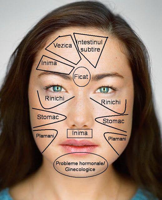 Varice sau piele subțire