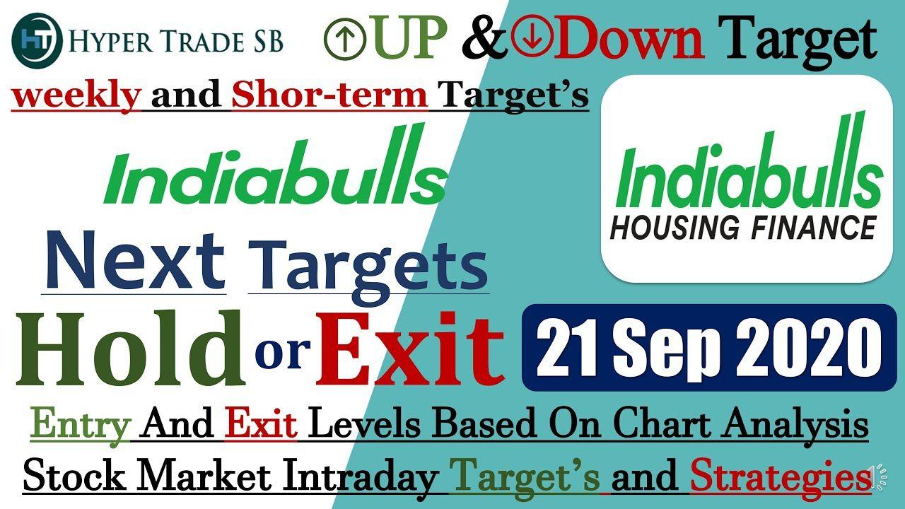 Indiabulls Housing Finance Share Price Target 21 Sept Indiabulls Share Finance Share Prices Stock Market