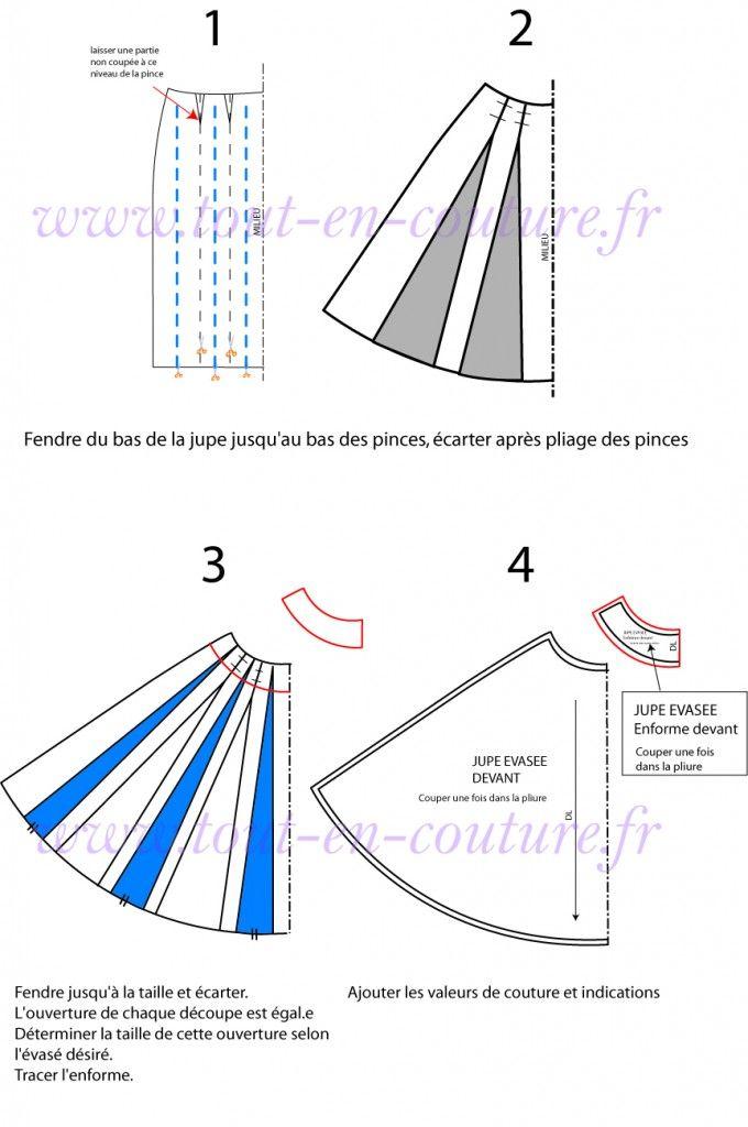 ed39965700a666 gabarit patron gratuit jupe longue évasée | Couture | Patron jupe ...