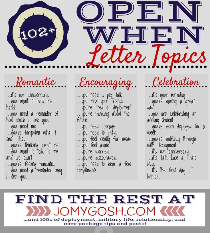 Open When Letter Topics  Gift Year Anniversary Gifts And