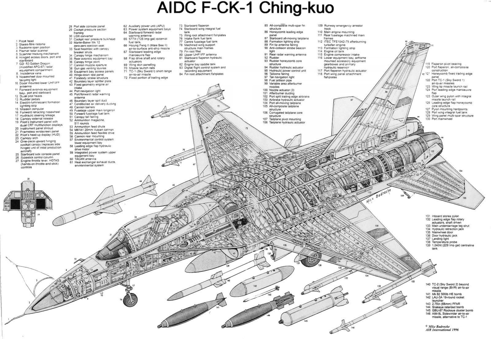 Aidc F Ck 1 Ching Kuo