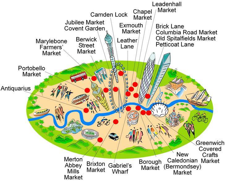 London On Map Of England.London Flea Market Guide London Shopping Where To Wander London