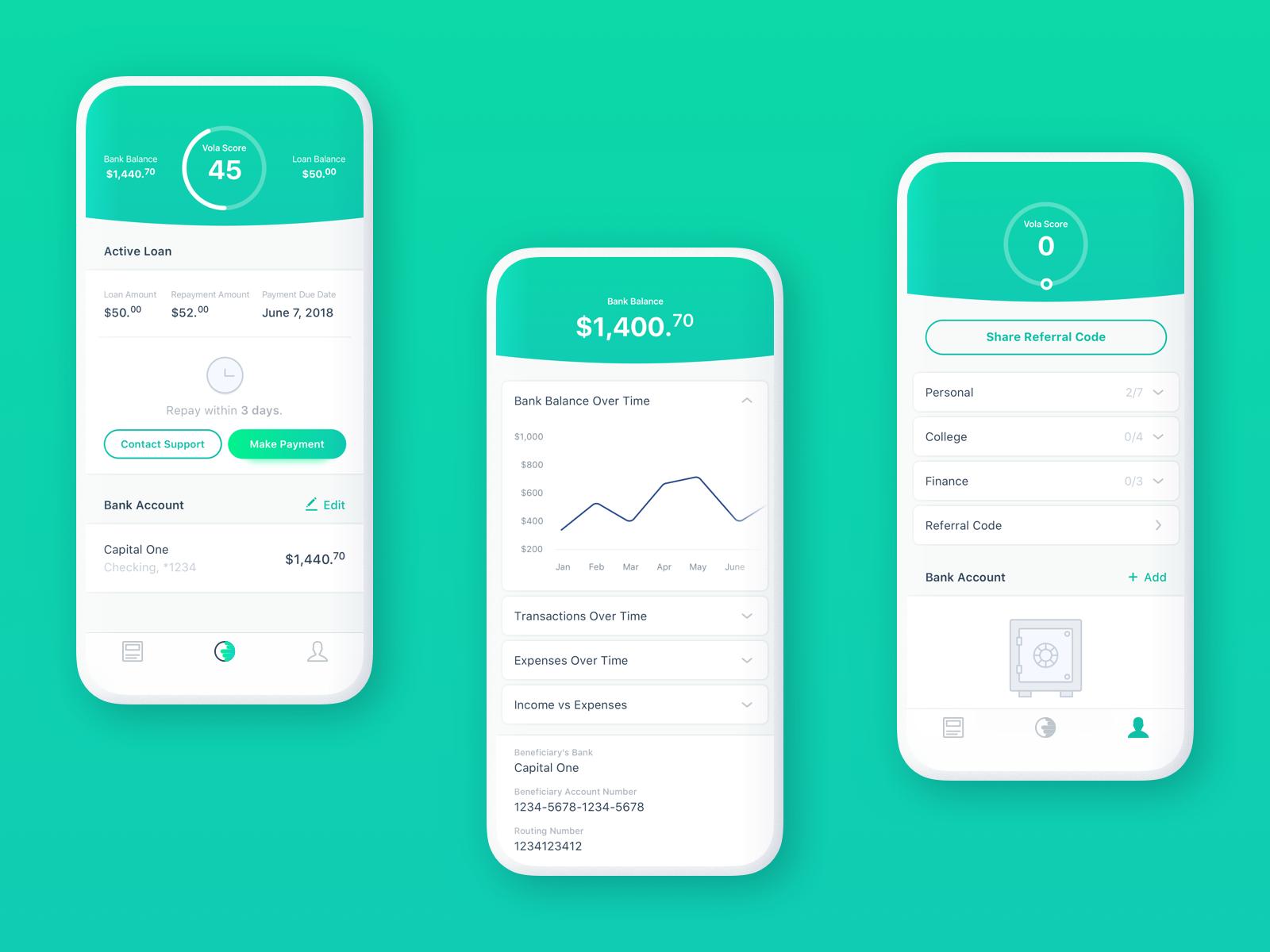 Loan application screens Экраны