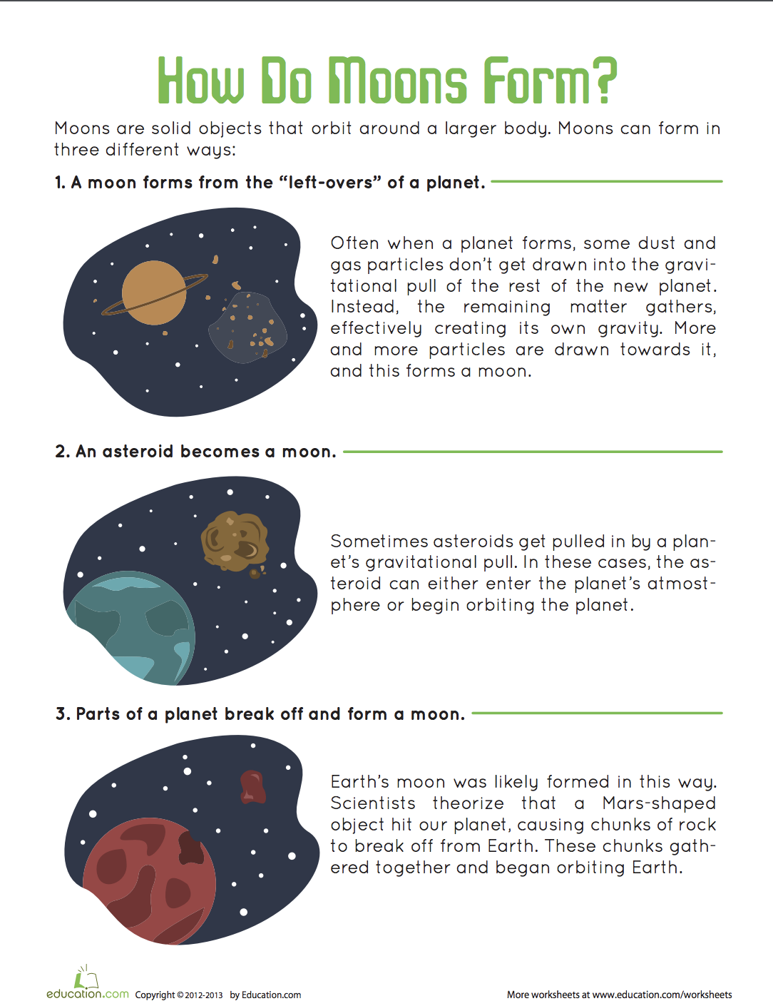 How Do Moons Form