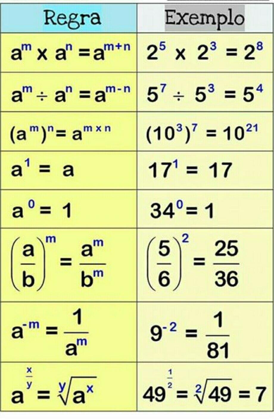 Projeto Med Com Imagens Truques De Matematica Ensino De