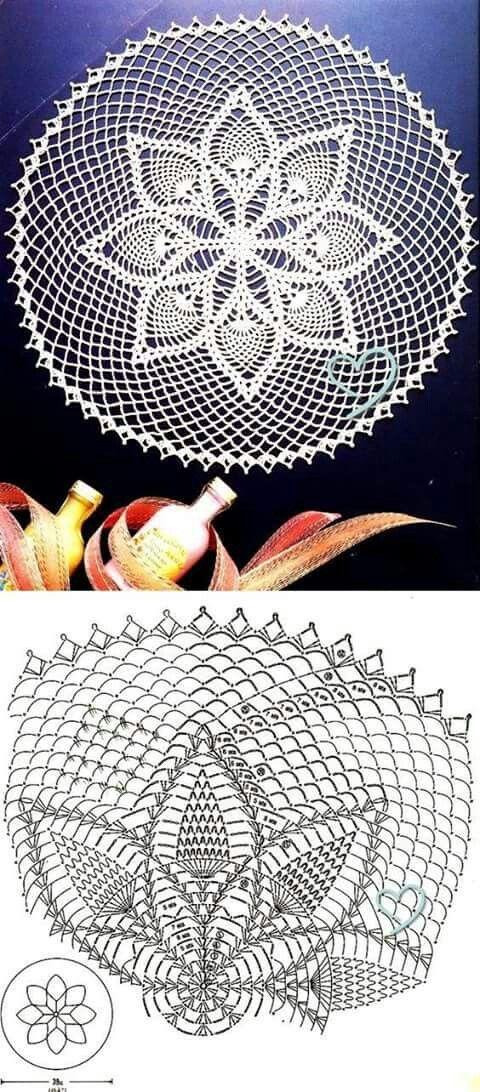 Pin de Nikmah Sagran en table cloth crochet | Pinterest | Carpeta