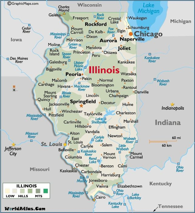 Illinois The Prairie State Capital City Springfield