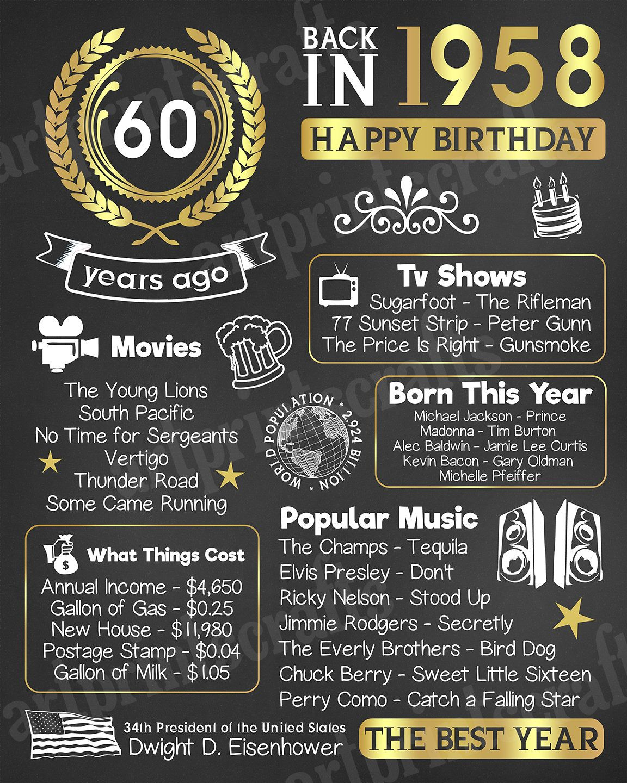 60th Birthday Poster 1958 Birthday 60th Birthday Party