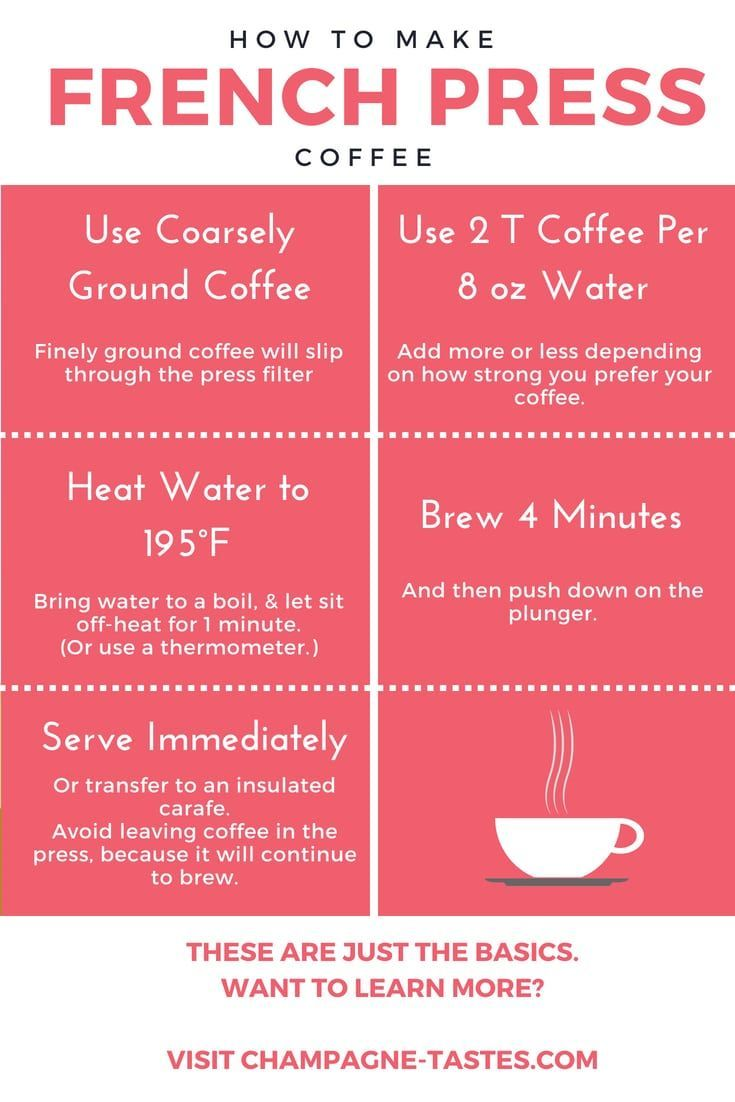 How To Make French Press Coffee Plus A Vanilla French Press Coffee Recipe Recipe French Press Coffee Recipe French Press Coffee Coffee Recipes