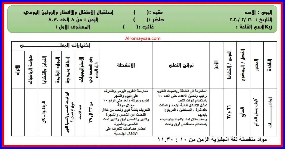 شبكة الروميساء التعليمية تحضير المستوى الاول لرياض الأطفال من الاحد 16 فبرا R 11 Periodic Table Boarding Pass