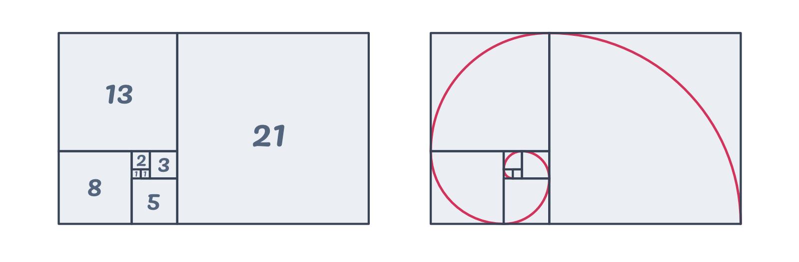 Composición Y Diseño La Proporción áurea Silo Creativo Disenos De Unas Proporcion Aurea Aurea