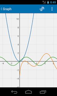 algeo graphing calculator dibuja funciones localiza intersecciones rh pinterest com Casio Graphing Calculator Texas Instruments Graphing Calculator