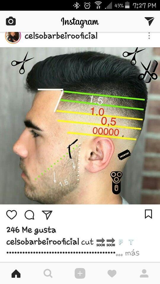 Corte pelo 0 5